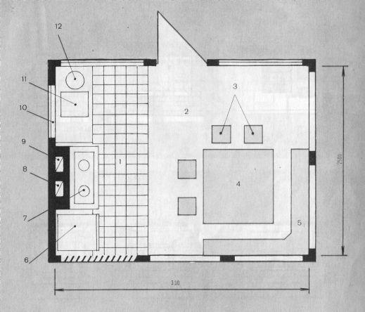 Летняя кухня на даче строительство