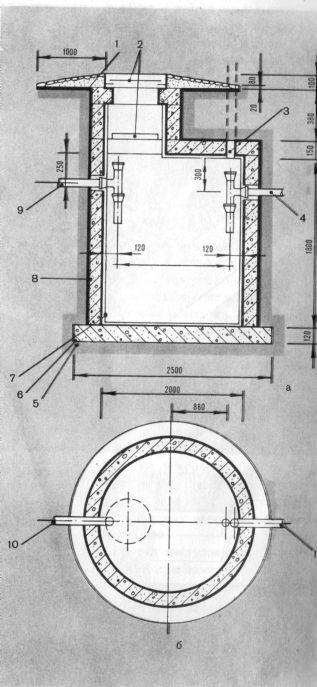 Рис. 71 Схема устройства септика для дачи своими руками: а- разрез; б...