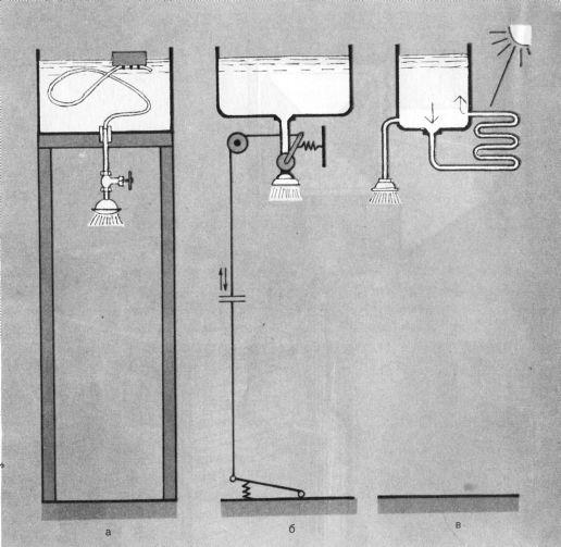 Как сделать душ своими руками для дачи