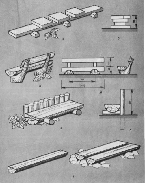 Садовая мебель своими руками чертежи